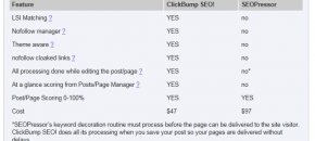 Clickbump SEO versus SEOPressor Review